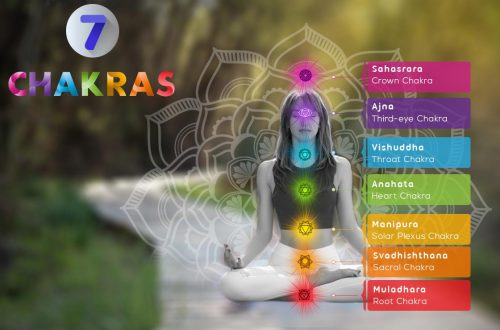 Signs Your Chakras Are Not in Balance